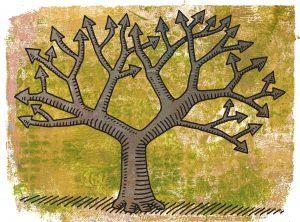 Illustration of tree with arrows for branches