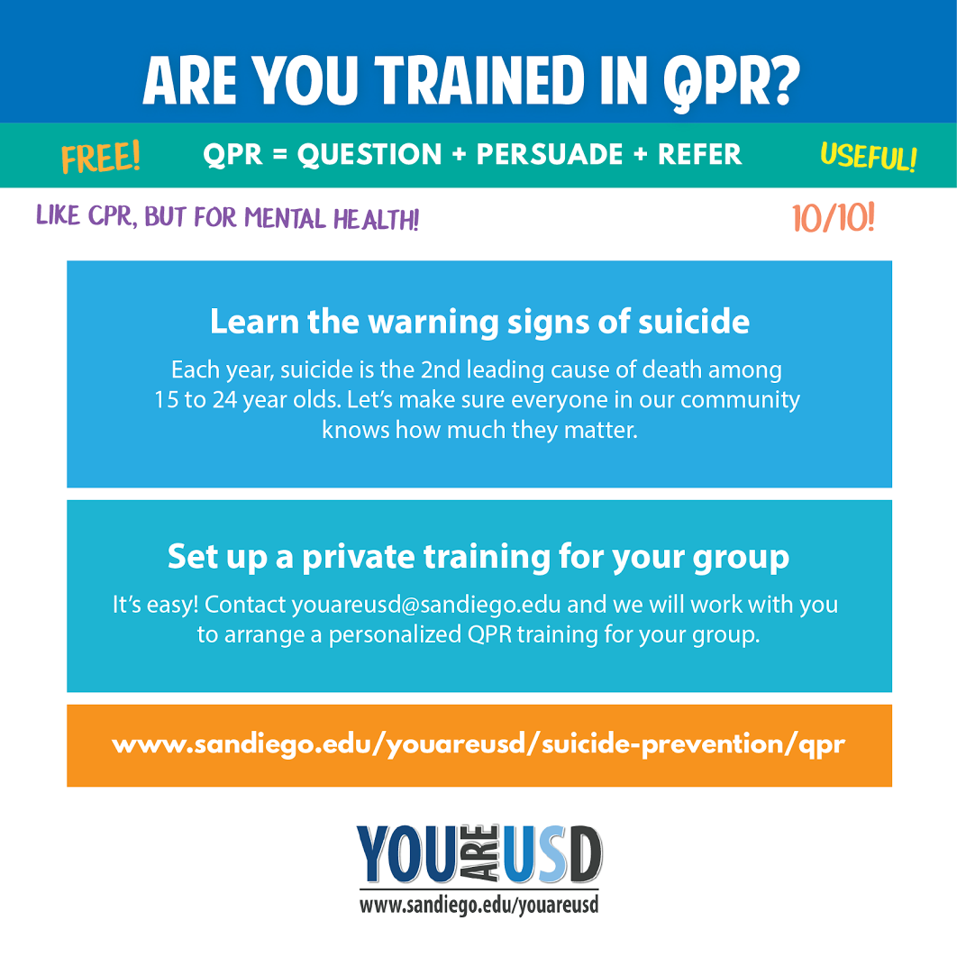 Qpr gatekeeper training you are usd suicide preventionyou are qpr question persuade refer xflitez Choice Image