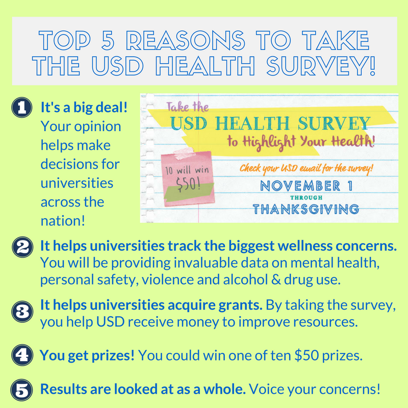 Take the USD Health Survey today!